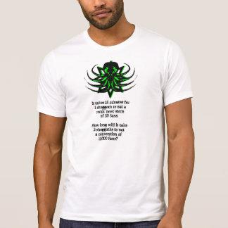 T-shirt Chemise de Cthulhu - maths de Shoggoth