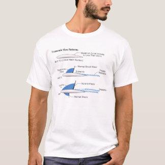 T-shirt Choc de récompression sur une aile transsonique