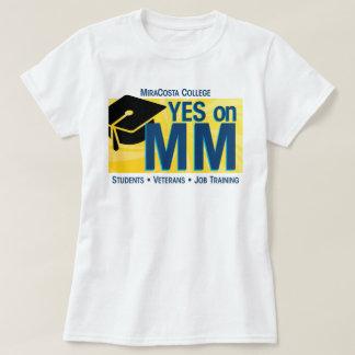 T-shirt Femmes oui sur le millimètre pour l'université de