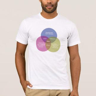 T-shirt Le diagramme impeccable de Venn