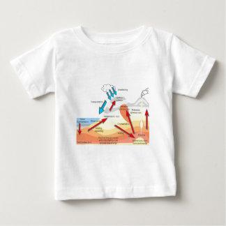 T-shirt Pour Bébé Roches et volcans