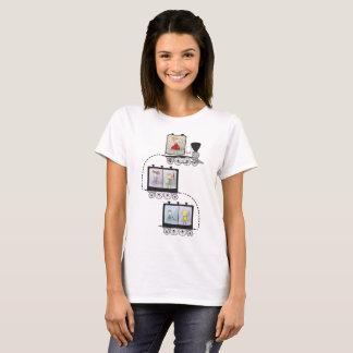 T-shirt Train d'enfants