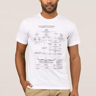 T-shirt Und Zeit de Martin Heidegger Sein
