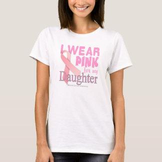 T-shirts de cancer du sein