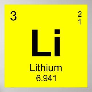 Posters table p riodique des l ments chimiques for W tableau periodique