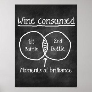 Tableau d'humeur de vin