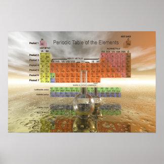 Posters affiches table p riodique l ments chimiques for F tableau periodique