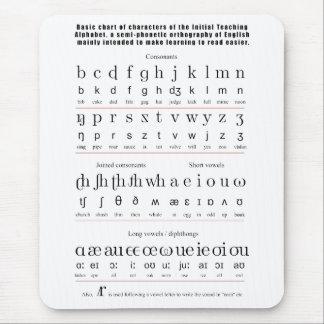 Tapis De Souris Alphabet de enseignement initial diagramme