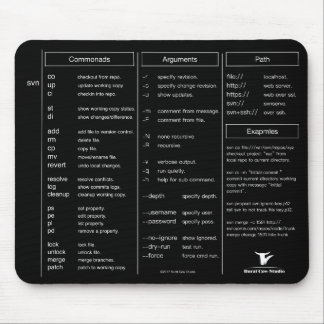 Tapis de souris d'aide-mémoire de subversion (svn)