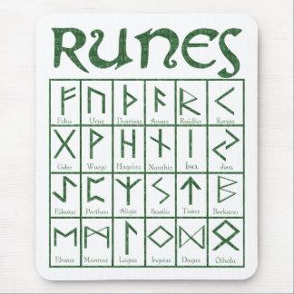 Tapis De Souris Des runes plus anciennes de Futhark