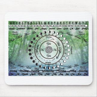 Tapis De Souris Diagramme païen de pendule de Wiccan