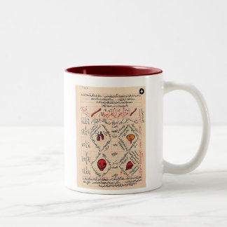 Tasse aztèque de codex