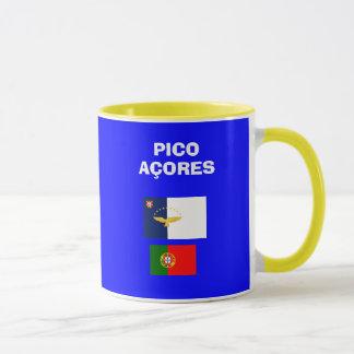 Tasse de code de Pico Aiport