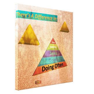 Toile 13ème Citation ; Il y a une différence dans .....