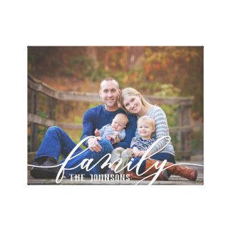 Toile de photo de famille