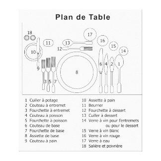 Toile Plan De Table French