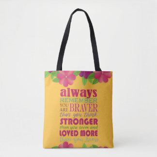 Tote Bag Rappelez-vous toujours que vous êtes -