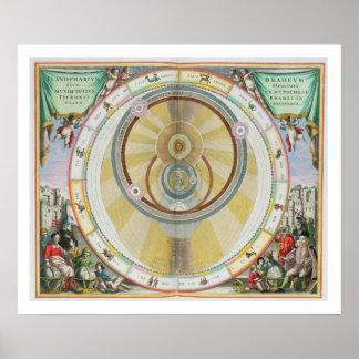 Tracez montrer le système de Tycho Brahe d'Orbi pl