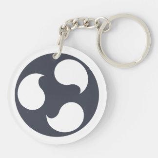 Ubuntu Budgie Keychain Sleutelhanger