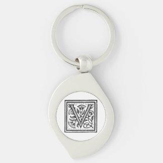 V initiale d'un moine de fifre porte-clés