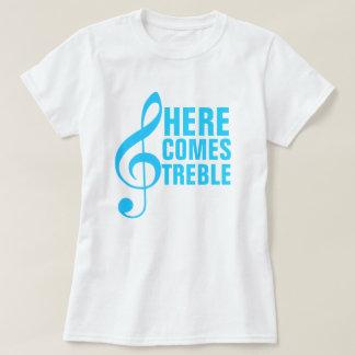 Voici venir le triple t-shirt